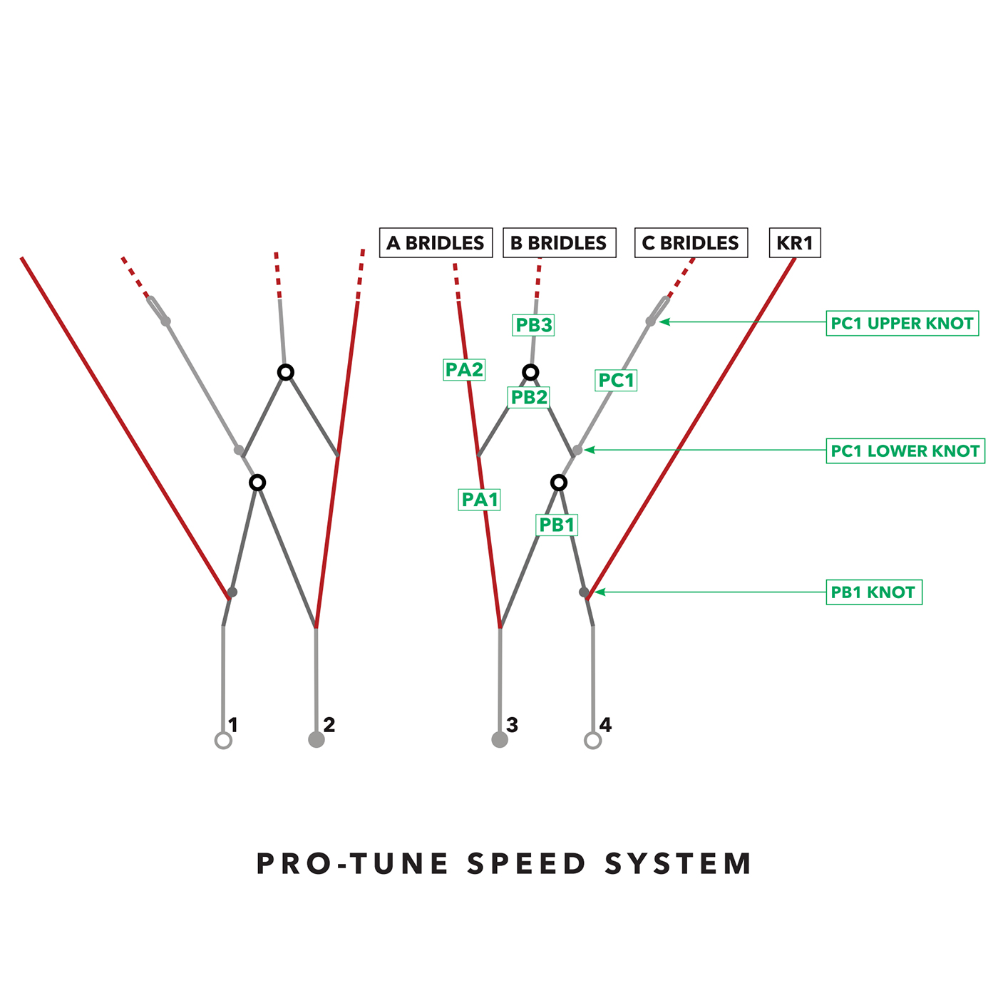 Ozone Pro-Tune Speed System Complete