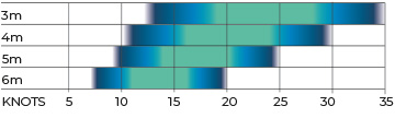 Ozone WASP V2 Wind Range - Water